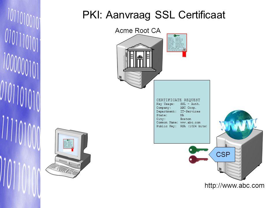 PKI: Aanvraag SSL Certificaat http://www.abc.com CSP CERTIFICATE REQUEST Key Usage: SSL - Auth.