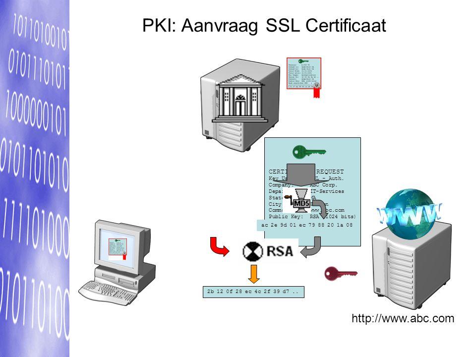 http://www.abc.com CERTIFICATE REQUEST Key Usage: SSL - Auth.