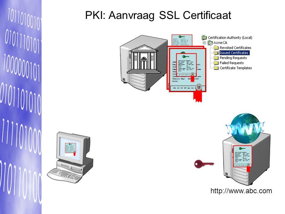 CERTIFICATE REQUEST Key Usage: SSL - Auth. Company: ABC Corp. Department: IT-Services State: MA City: Boston Common Name: www.abc.com Public Key: RSA