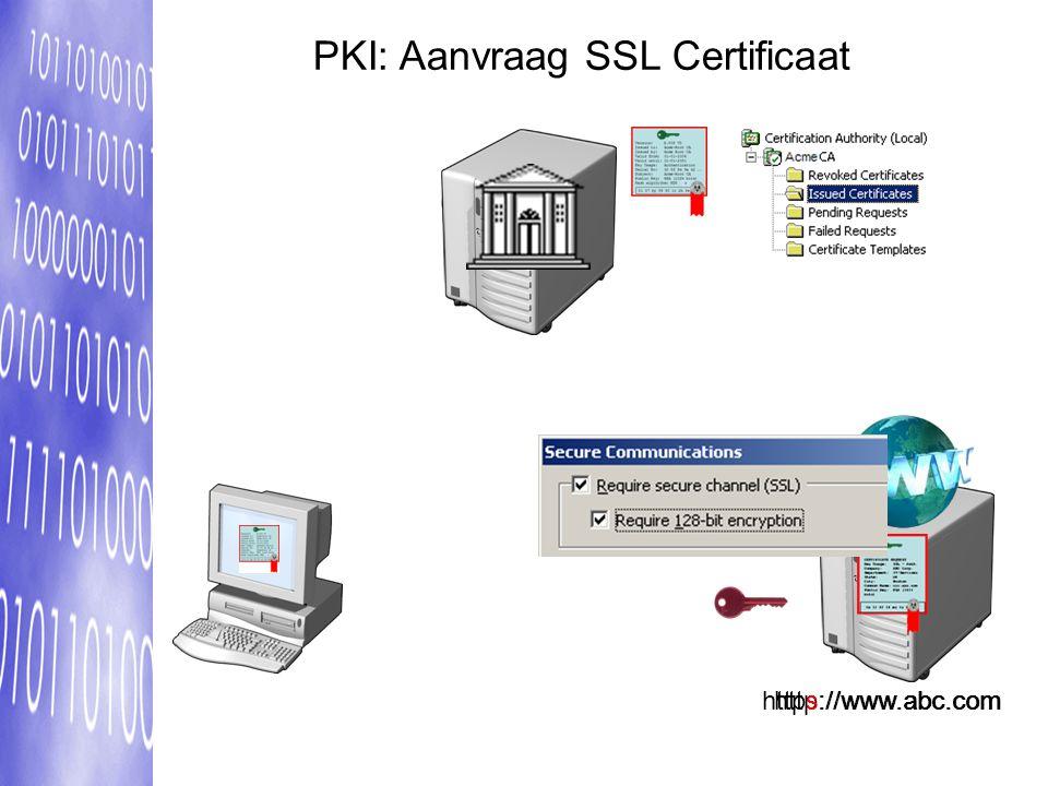http://www.abc.com https://www.abc.com PKI: Aanvraag SSL Certificaat