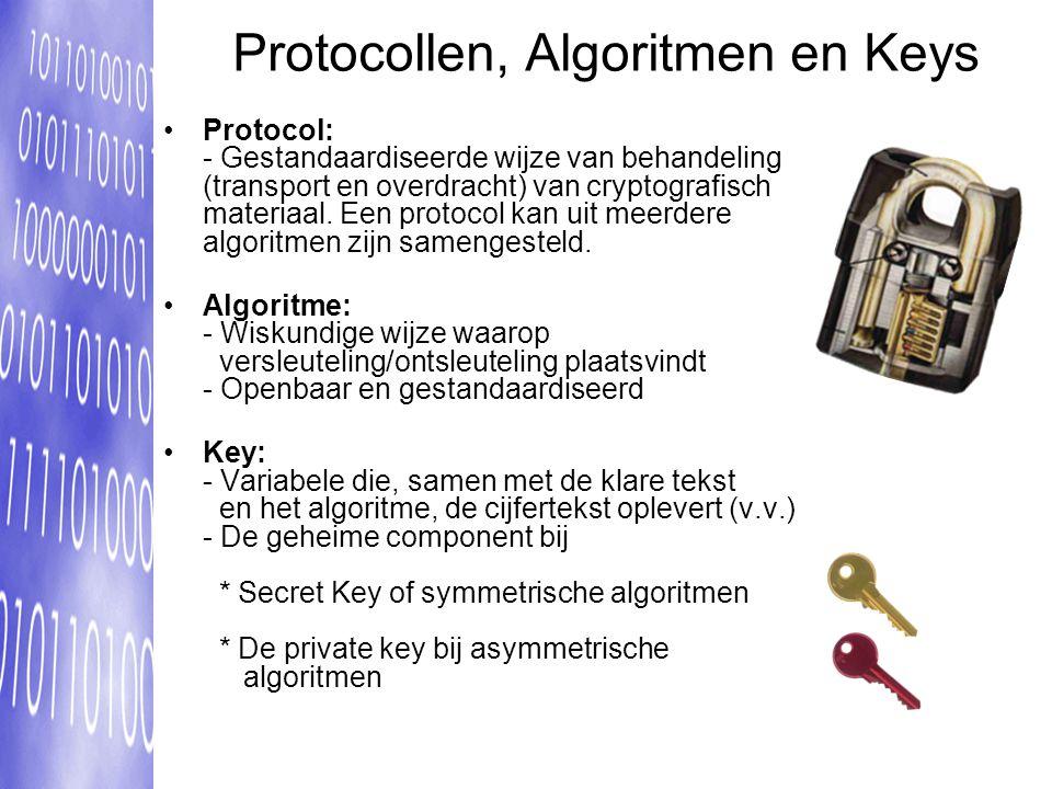 Protocollen, Algoritmen en Keys Protocol: - Gestandaardiseerde wijze van behandeling (transport en overdracht) van cryptografisch materiaal.