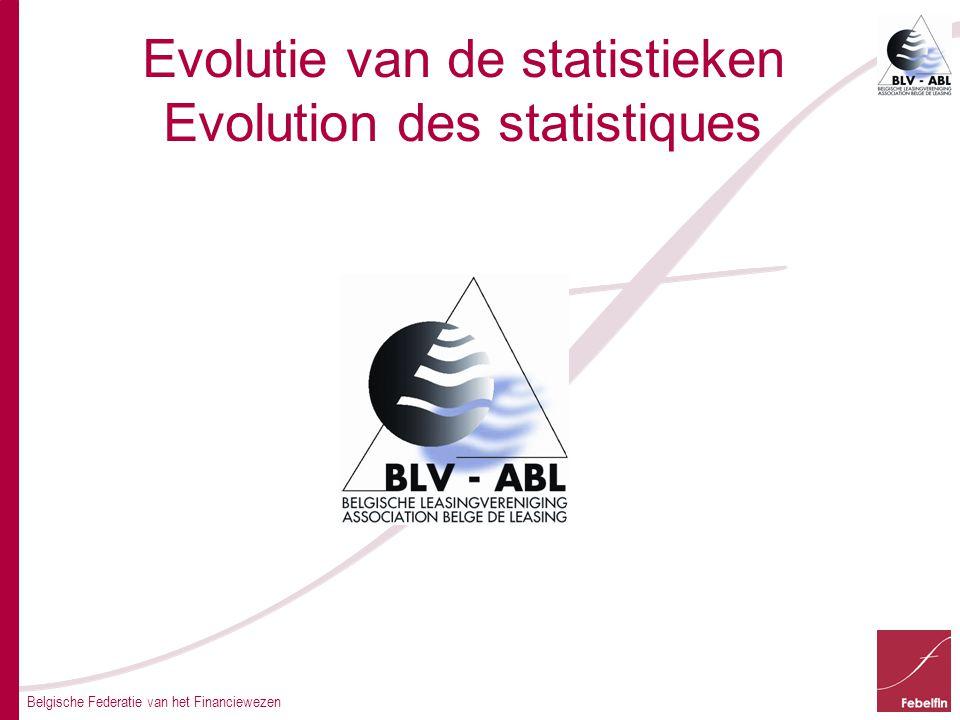 Belgische Federatie van het Financiewezen Evolutie van de statistieken Evolution des statistiques