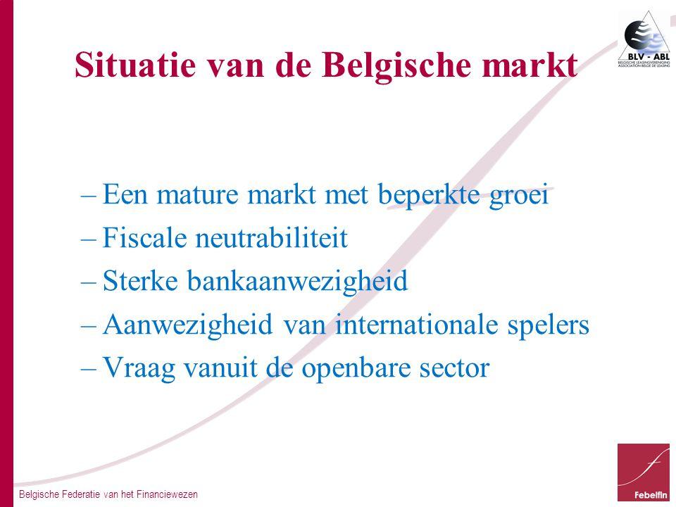 Belgische Federatie van het Financiewezen Situatie van de Belgische markt –Een mature markt met beperkte groei –Fiscale neutrabiliteit –Sterke bankaanwezigheid –Aanwezigheid van internationale spelers –Vraag vanuit de openbare sector