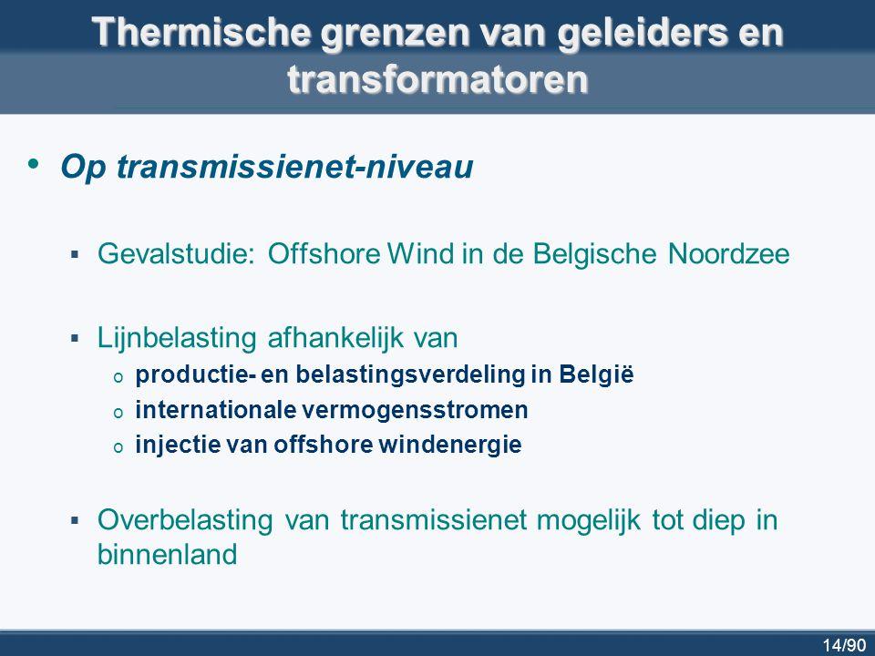 14/90 Op transmissienet-niveau  Gevalstudie: Offshore Wind in de Belgische Noordzee  Lijnbelasting afhankelijk van o productie- en belastingsverdeli