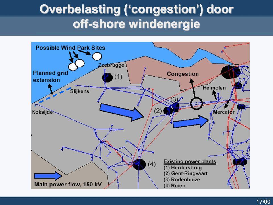 17/90 Overbelasting ('congestion') door off-shore windenergie