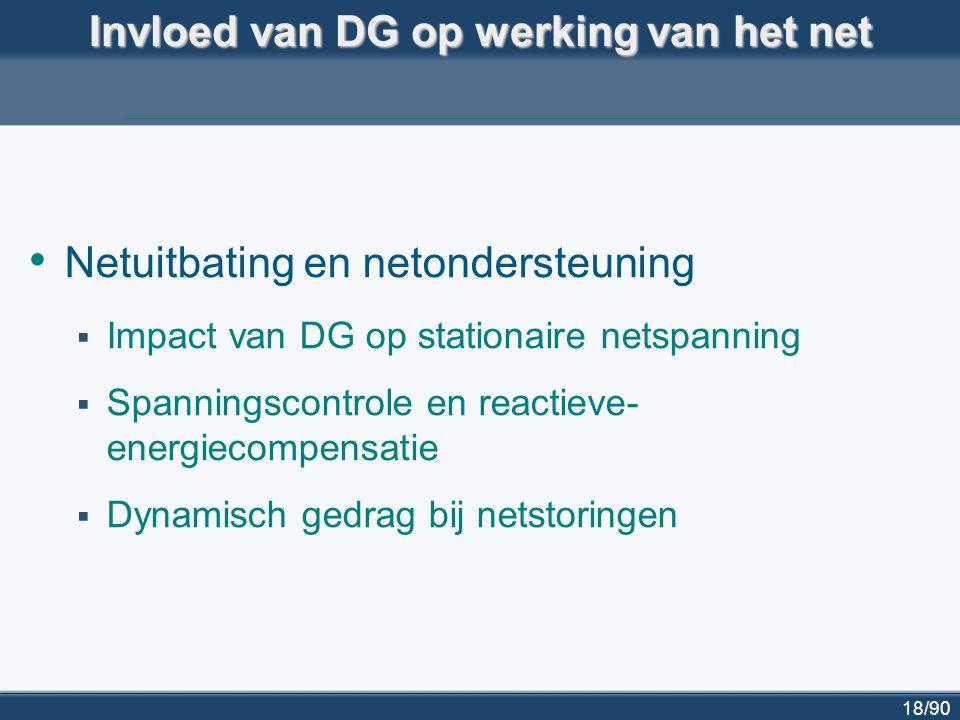 18/90 Netuitbating en netondersteuning  Impact van DG op stationaire netspanning  Spanningscontrole en reactieve- energiecompensatie  Dynamisch ged