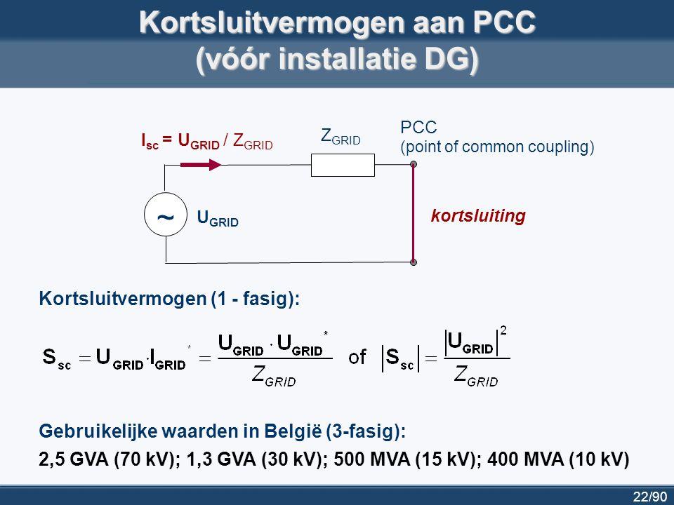 22/90 Kortsluitvermogen aan PCC (vóór installatie DG) Z GRID ~ I sc = U GRID / Z GRID U GRID kortsluiting PCC (point of common coupling) Kortsluitverm