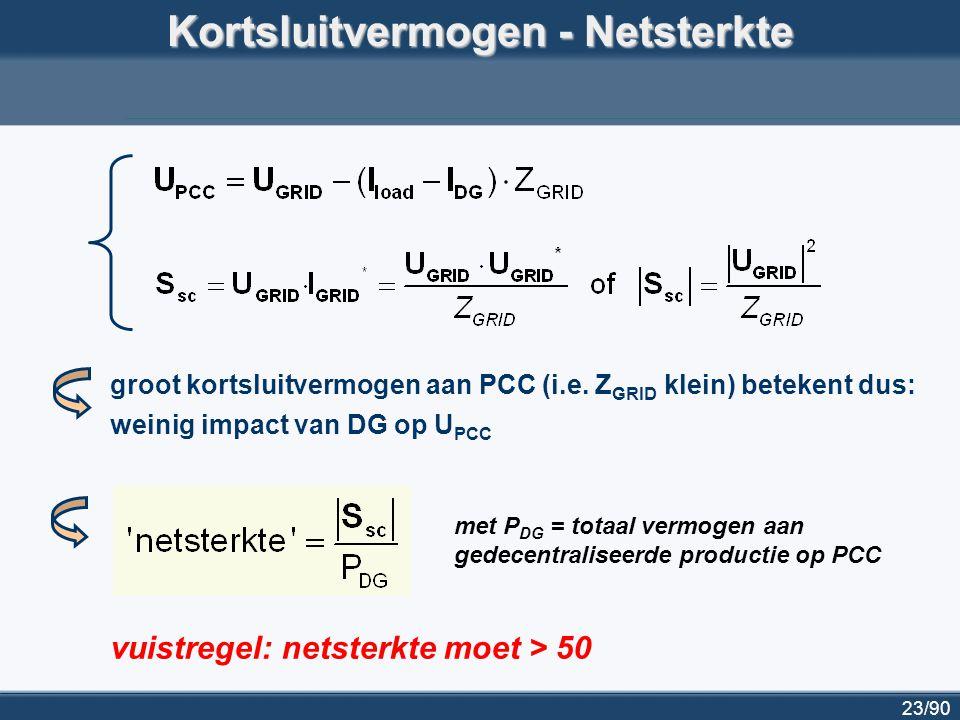 23/90 Kortsluitvermogen - Netsterkte groot kortsluitvermogen aan PCC (i.e. Z GRID klein) betekent dus: weinig impact van DG op U PCC vuistregel: netst