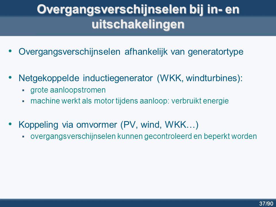 37/90 Overgangsverschijnselen bij in- en uitschakelingen Overgangsverschijnselen afhankelijk van generatortype Netgekoppelde inductiegenerator (WKK, w