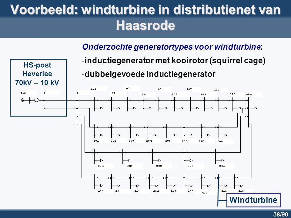 38/90 Voorbeeld: windturbine in distributienet van Haasrode HS-post Heverlee 70kV – 10 kV Windturbine Onderzochte generatortypes voor windturbine: -in