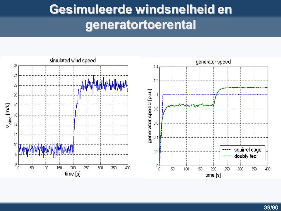 39/90 Gesimuleerde windsnelheid en generatortoerental