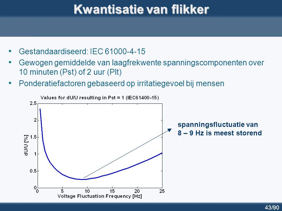 43/90 Kwantisatie van flikker Gestandaardiseerd: IEC 61000-4-15 Gewogen gemiddelde van laagfrekwente spanningscomponenten over 10 minuten (Pst) of 2 u