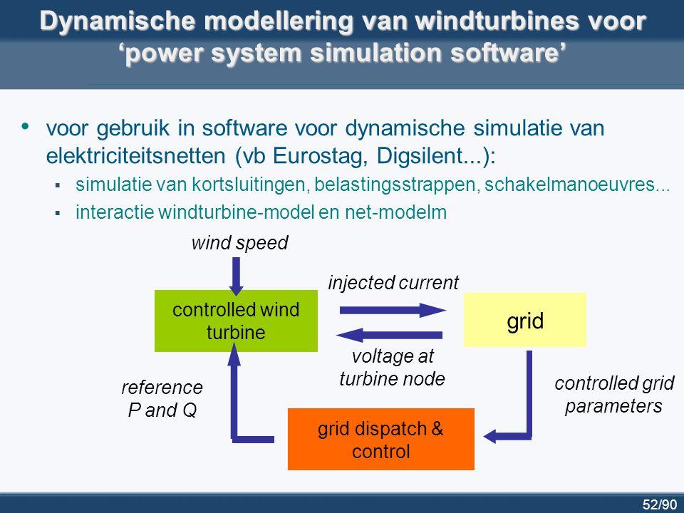 52/90 Dynamische modellering van windturbines voor 'power system simulation software' voor gebruik in software voor dynamische simulatie van elektrici