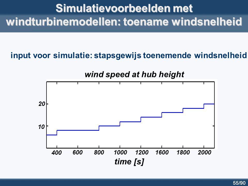 55/90 input voor simulatie: stapsgewijs toenemende windsnelheid wind speed at hub height 400 60080010001200160018002000 10 20 time [s] Simulatievoorbe