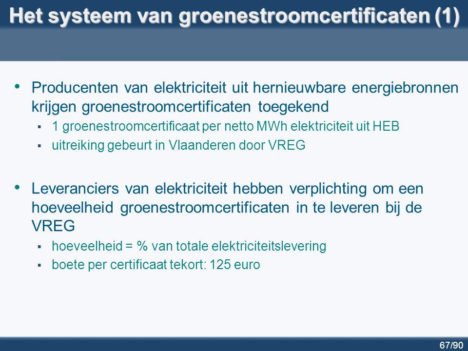 67/90 Het systeem van groenestroomcertificaten (1) Producenten van elektriciteit uit hernieuwbare energiebronnen krijgen groenestroomcertificaten toeg