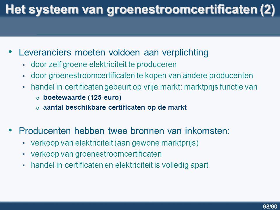 68/90 Het systeem van groenestroomcertificaten (2) Leveranciers moeten voldoen aan verplichting  door zelf groene elektriciteit te produceren  door