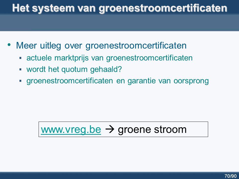 70/90 Het systeem van groenestroomcertificaten Meer uitleg over groenestroomcertificaten  actuele marktprijs van groenestroomcertificaten  wordt het