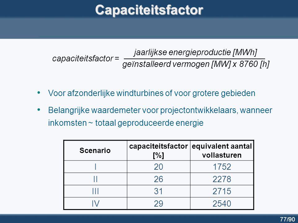 77/90Capaciteitsfactor Voor afzonderlijke windturbines of voor grotere gebieden Belangrijke waardemeter voor projectontwikkelaars, wanneer inkomsten ~