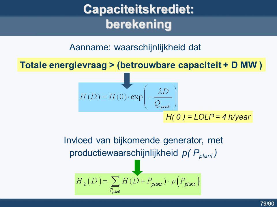 79/90 Capaciteitskrediet: berekening H( 0 ) = LOLP = 4 h/year Aanname: waarschijnlijkheid dat Totale energievraag > (betrouwbare capaciteit + D MW ) I