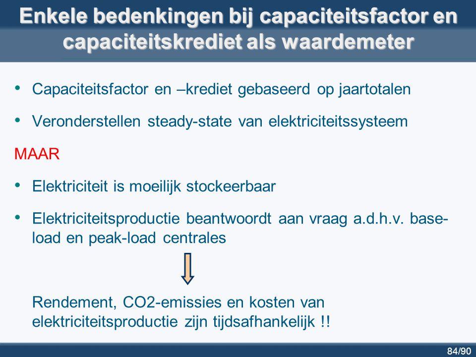 84/90 Enkele bedenkingen bij capaciteitsfactor en capaciteitskrediet als waardemeter Capaciteitsfactor en –krediet gebaseerd op jaartotalen Veronderst