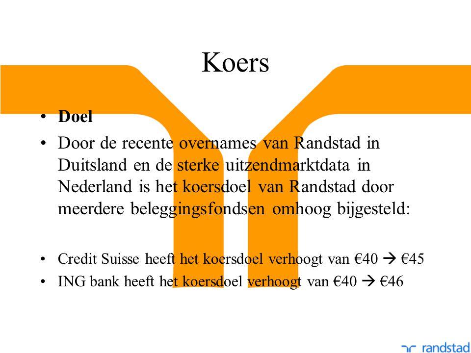 Doel Door de recente overnames van Randstad in Duitsland en de sterke uitzendmarktdata in Nederland is het koersdoel van Randstad door meerdere beleggingsfondsen omhoog bijgesteld: Credit Suisse heeft het koersdoel verhoogt van €40  €45 ING bank heeft het koersdoel verhoogt van €40  €46
