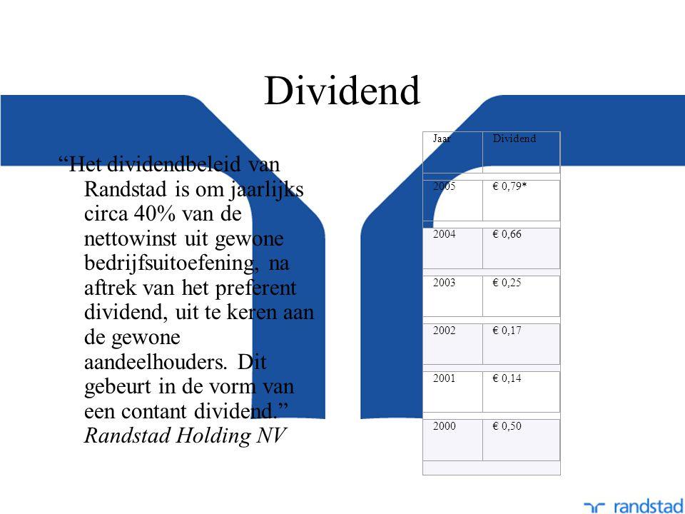 Dividend Het dividendbeleid van Randstad is om jaarlijks circa 40% van de nettowinst uit gewone bedrijfsuitoefening, na aftrek van het preferent dividend, uit te keren aan de gewone aandeelhouders.