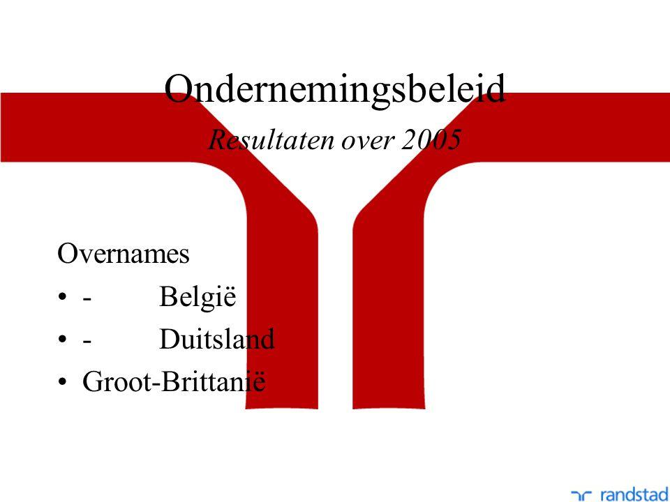 Ondernemingsbeleid Overnames - België - Duitsland Groot-Brittanië Resultaten over 2005