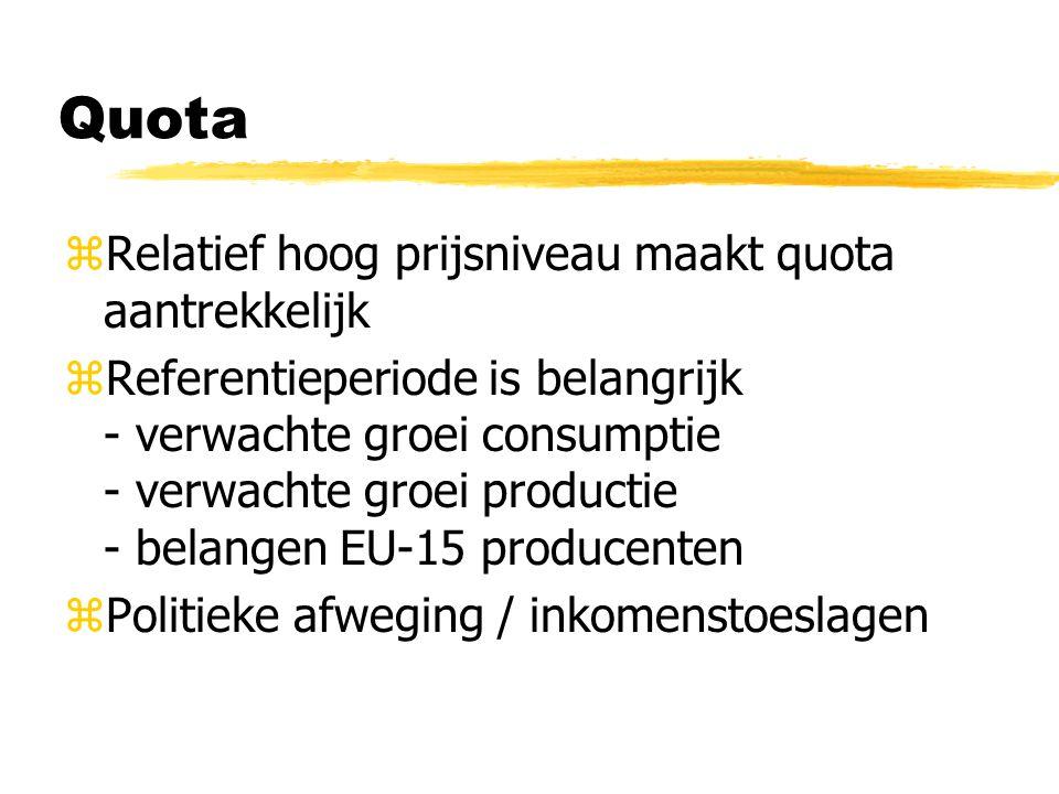 Quota zRelatief hoog prijsniveau maakt quota aantrekkelijk zReferentieperiode is belangrijk - verwachte groei consumptie - verwachte groei productie - belangen EU-15 producenten zPolitieke afweging / inkomenstoeslagen