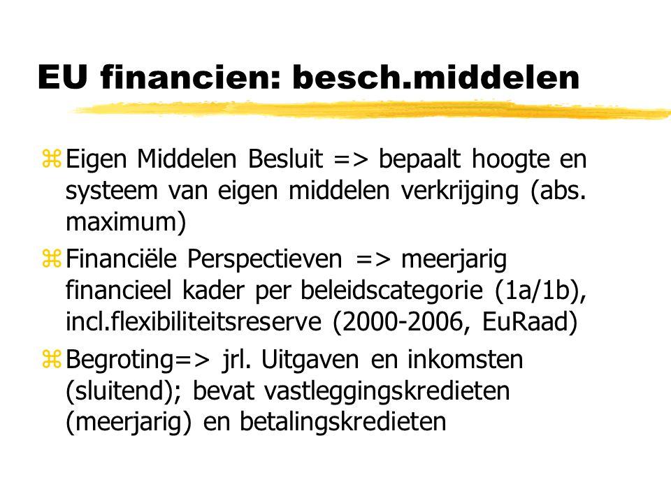 EU financien: besch.middelen zEigen Middelen Besluit => bepaalt hoogte en systeem van eigen middelen verkrijging (abs.