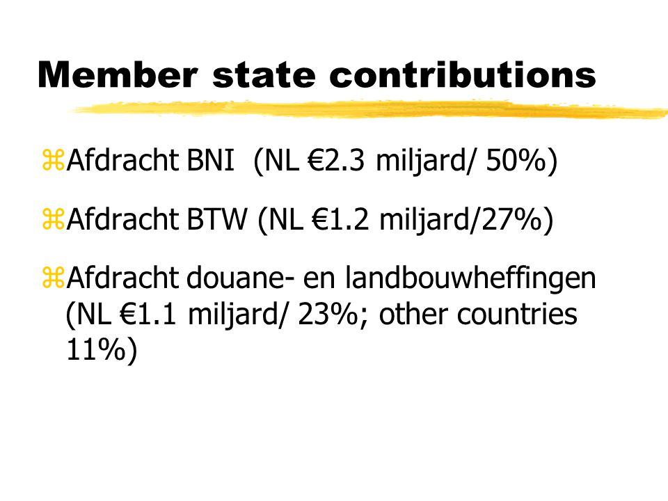 Member state contributions zAfdracht BNI (NL €2.3 miljard/ 50%) zAfdracht BTW (NL €1.2 miljard/27%) zAfdracht douane- en landbouwheffingen (NL €1.1 miljard/ 23%; other countries 11%)