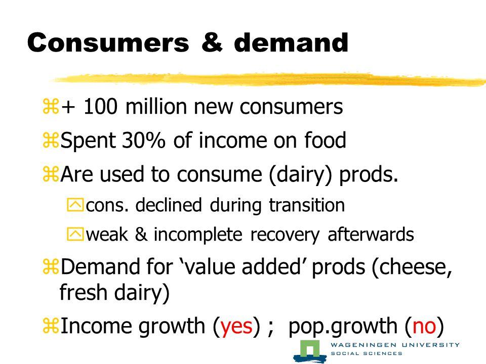 EU finance: agr. spending