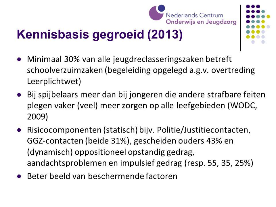 Kennisbasis gegroeid (2013) Minimaal 30% van alle jeugdreclasseringszaken betreft schoolverzuimzaken (begeleiding opgelegd a.g.v. overtreding Leerplic