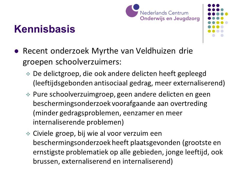 Kennisbasis Recent onderzoek Myrthe van Veldhuizen drie groepen schoolverzuimers:  De delictgroep, die ook andere delicten heeft gepleegd (leeftijdsg