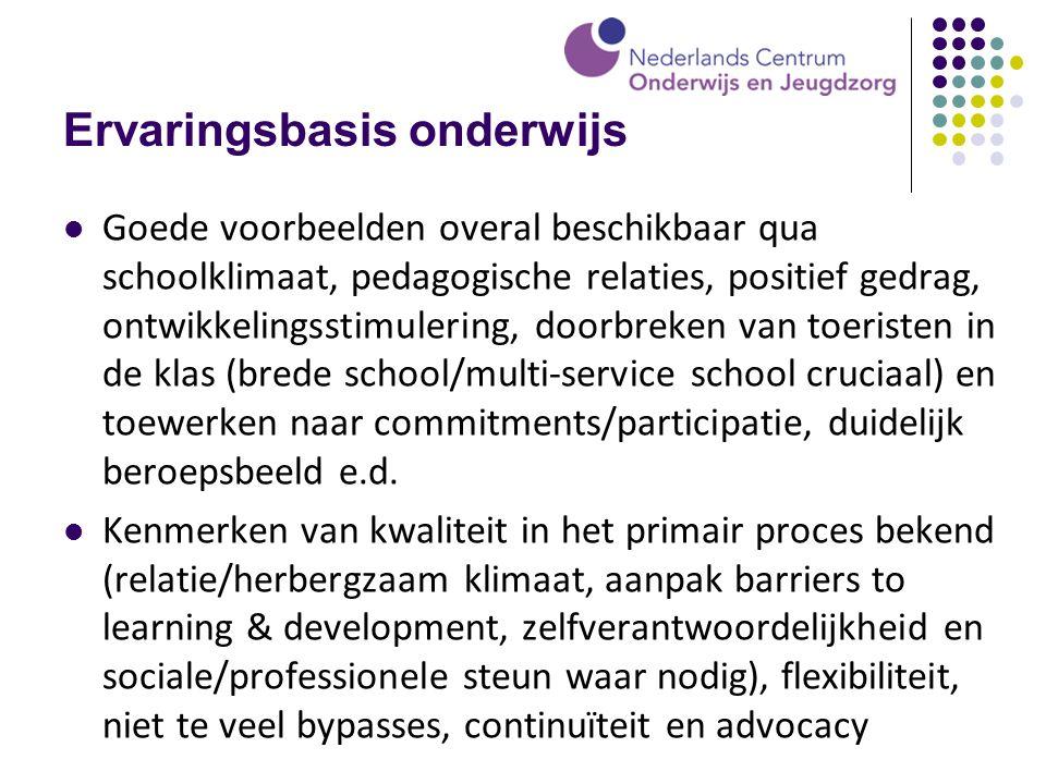 Ervaringsbasis onderwijs Goede voorbeelden overal beschikbaar qua schoolklimaat, pedagogische relaties, positief gedrag, ontwikkelingsstimulering, doo