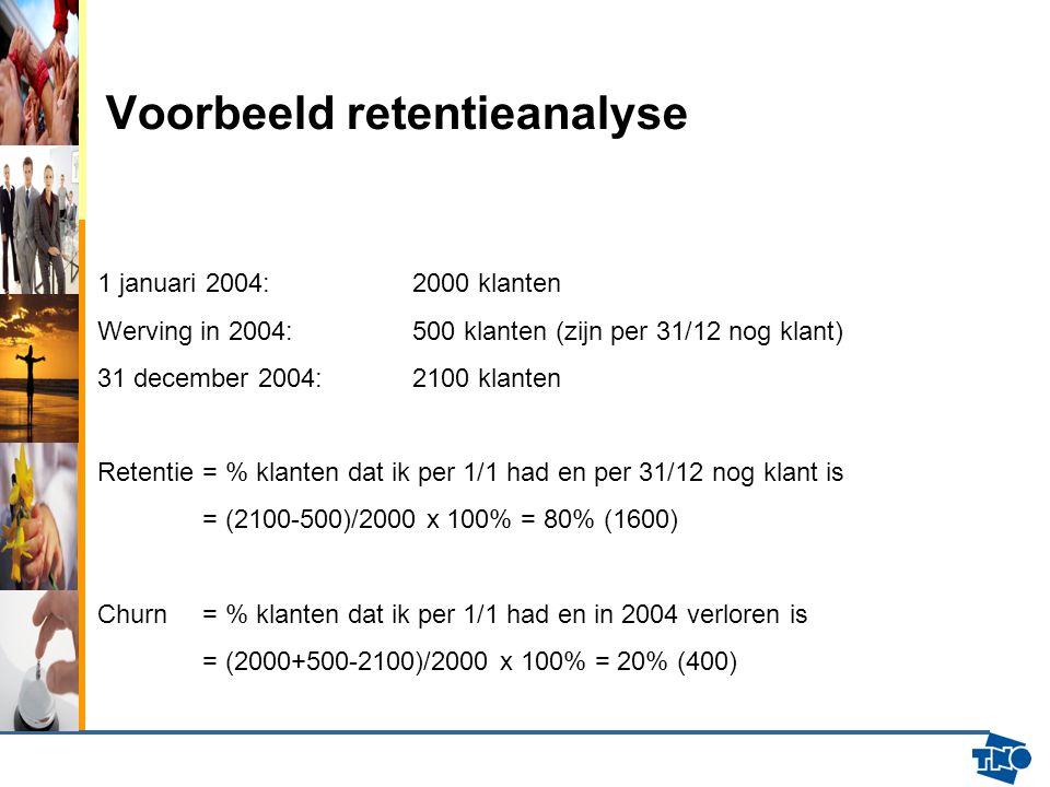 Voorbeeld retentieanalyse 1 januari 2004:2000 klanten Werving in 2004:500 klanten (zijn per 31/12 nog klant) 31 december 2004:2100 klanten Retentie =