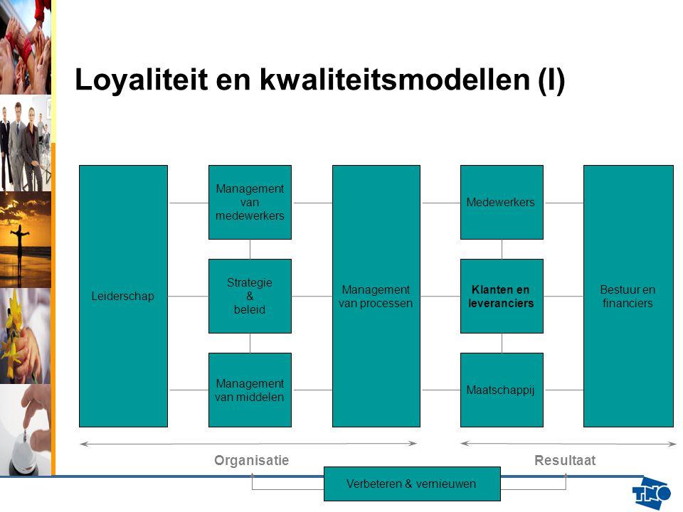 Loyaliteit en kwaliteitsmodellen (I) OrganisatieResultaat Management van processen Bestuur en financiers Bestuur en financiers Leiderschap Strategie &