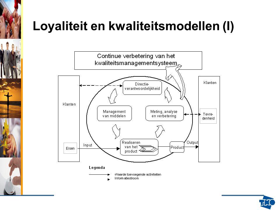 Loyaliteit en kwaliteitsmodellen (I)