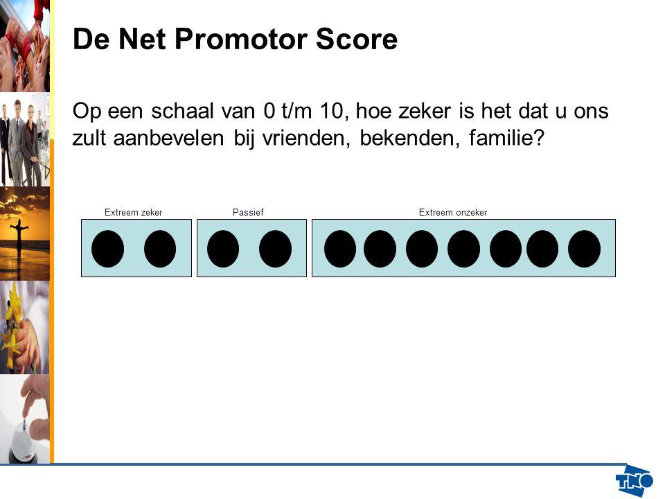 De Net Promotor Score Op een schaal van 0 t/m 10, hoe zeker is het dat u ons zult aanbevelen bij vrienden, bekenden, familie? 10 9 8 7 3 4 5 6 2 1 0 E