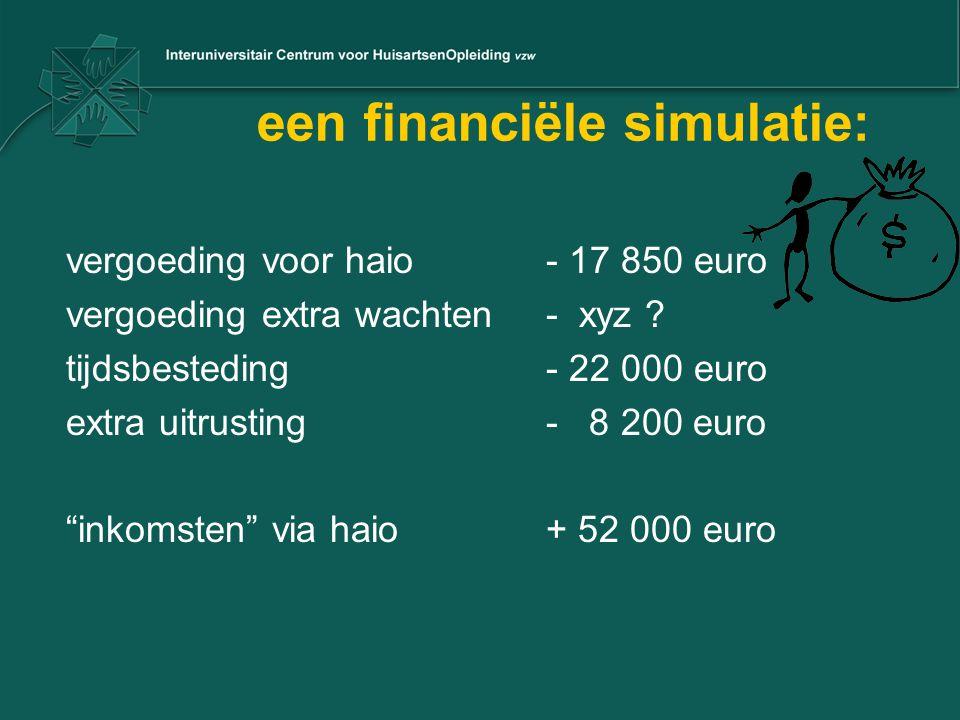 een financiële simulatie: vergoeding voor haio - 17 850 euro vergoeding extra wachten- xyz ? tijdsbesteding - 22 000 euro extra uitrusting - 8 200 eur