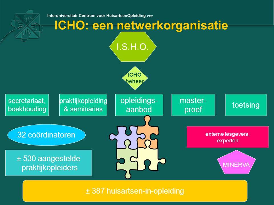 ICHO: een netwerkorganisatie ± 530 aangestelde praktijkopleiders ± 387 huisartsen-in-opleiding 32 coördinatoren I.S.H.O. ICHO beheer secretariaat, boe