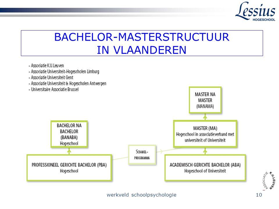 werkveld schoolpsychologie10 BACHELOR-MASTERSTRUCTUUR IN VLAANDEREN