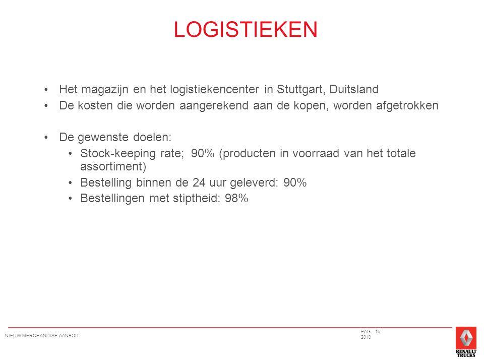 LOGISTIEKEN Het magazijn en het logistiekencenter in Stuttgart, Duitsland De kosten die worden aangerekend aan de kopen, worden afgetrokken De gewenste doelen: Stock-keeping rate; 90% (producten in voorraad van het totale assortiment) Bestelling binnen de 24 uur geleverd: 90% Bestellingen met stiptheid: 98% PAG.