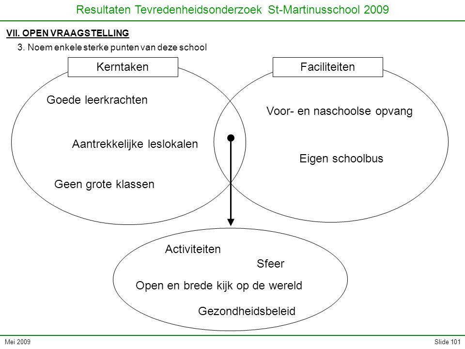 Mei 2009 Resultaten Tevredenheidsonderzoek St-Martinusschool 2009 Slide 101 VII. OPEN VRAAGSTELLING 3. Noem enkele sterke punten van deze school Eigen