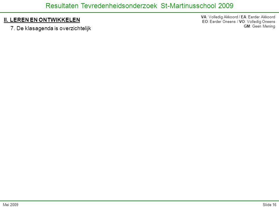 Mei 2009 Resultaten Tevredenheidsonderzoek St-Martinusschool 2009 Slide 16 II. LEREN EN ONTWIKKELEN 7. De klasagenda is overzichtelijk VA: Volledig Ak