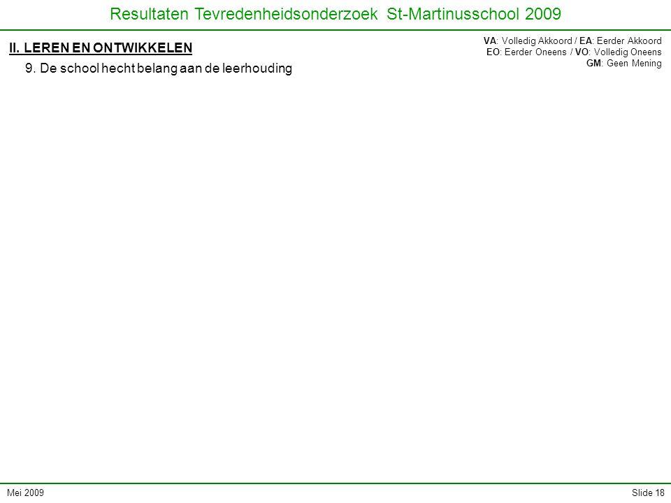 Mei 2009 Resultaten Tevredenheidsonderzoek St-Martinusschool 2009 Slide 18 II. LEREN EN ONTWIKKELEN 9. De school hecht belang aan de leerhouding VA: V