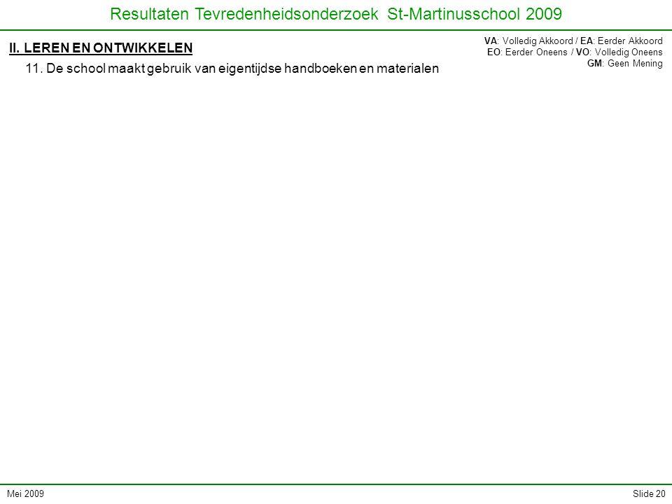 Mei 2009 Resultaten Tevredenheidsonderzoek St-Martinusschool 2009 Slide 20 II. LEREN EN ONTWIKKELEN 11. De school maakt gebruik van eigentijdse handbo