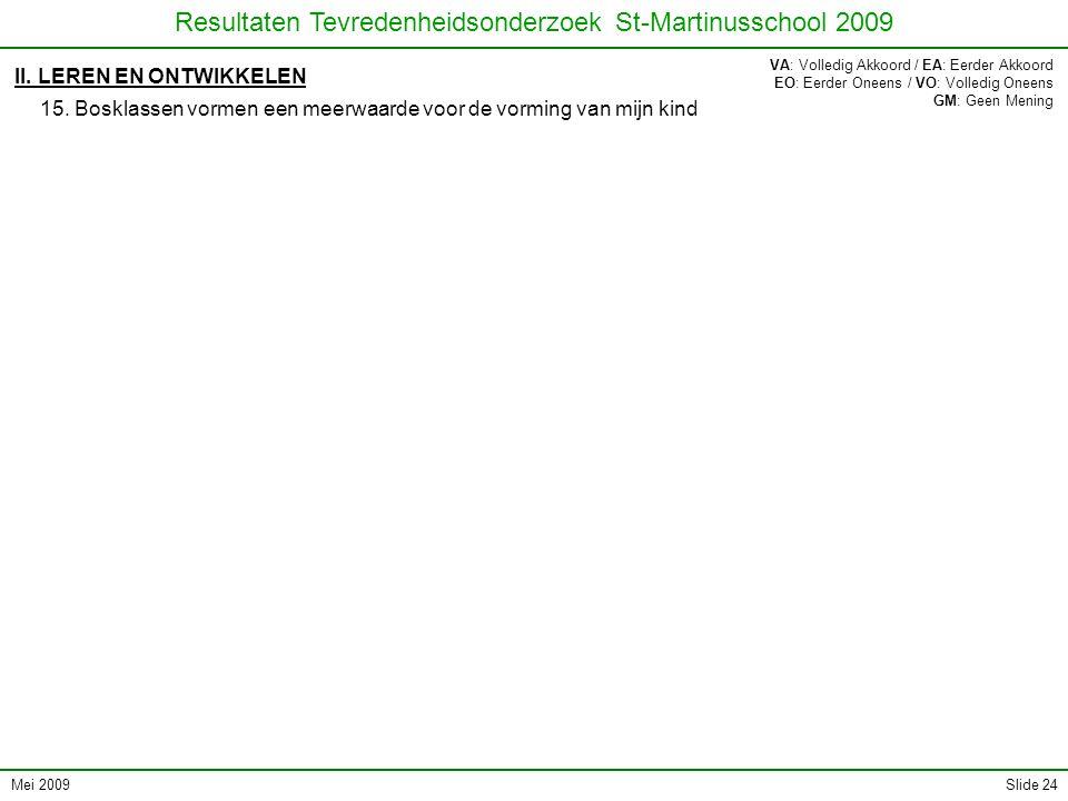 Mei 2009 Resultaten Tevredenheidsonderzoek St-Martinusschool 2009 Slide 24 II. LEREN EN ONTWIKKELEN 15. Bosklassen vormen een meerwaarde voor de vormi