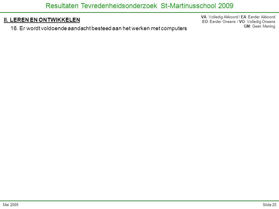 Mei 2009 Resultaten Tevredenheidsonderzoek St-Martinusschool 2009 Slide 25 II. LEREN EN ONTWIKKELEN 16. Er wordt voldoende aandacht besteed aan het we