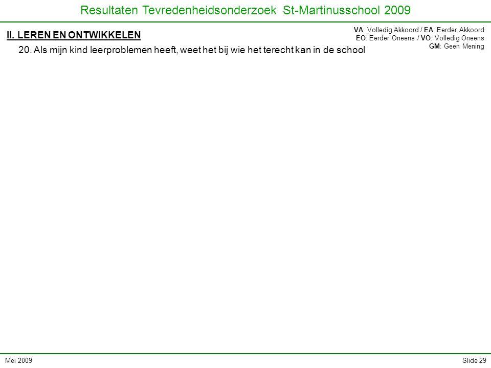 Mei 2009 Resultaten Tevredenheidsonderzoek St-Martinusschool 2009 Slide 29 II. LEREN EN ONTWIKKELEN 20. Als mijn kind leerproblemen heeft, weet het bi