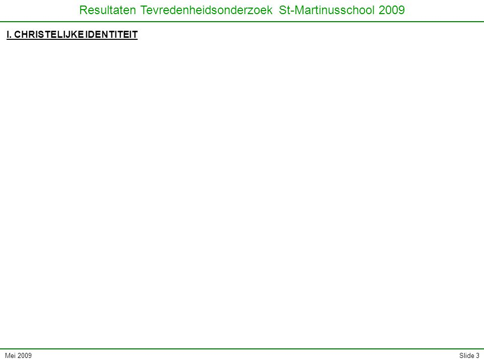 Mei 2009 Resultaten Tevredenheidsonderzoek St-Martinusschool 2009 Slide 3 I.